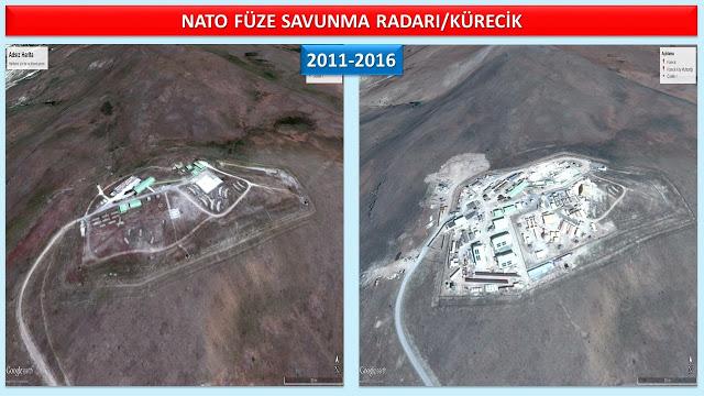 HÜKÜMETE VE KAMUOYUNA KÜRECİK NATO RADARI ÇAĞRISI ( BİLDİRİNİN TAMAMINI SABIRLA OKUYUNUZ)